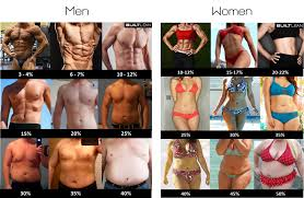Whats The Best Way To Measure Body Composition Invictus