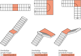 Diese planungshilfe hilft grundflächen und rauminhalte nach din 277 zu gliedern und zu berechnen. Richtlinie Zur Berechnung Der Mietflache Fur Gewerblichen Raum Mfg Springerlink