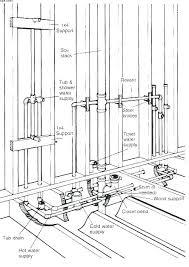 bathroom plumbing diagrams basement bathroom plumbing basement bathroom rough in plumbing diagram rough plumbing height bathroom