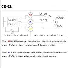 bacoeng dn dcv ss way motorized ball valve electrical bacoeng 1 2 dn15 dc12v ss 2 way motorized ball valve electrical ball valve cr05 amazon co uk kitchen home