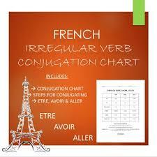 French Irregular Verb Conjugation Chart Etre Avoir Aller