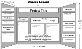 Science Fair Projects Layout Poster Board Poster Board Presentation Layout Poster Template