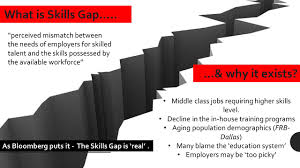 skills possessed reducing skills gap in the city of new york towards data science