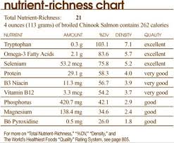 Fish Shellfish The Worlds Healthiest Foods Essential