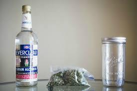 cannabis tincture recipe ratio