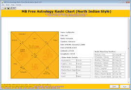 Free Rashi Chart Download Mb Free Astrology Rashi Chart North Indian Style 1 25
