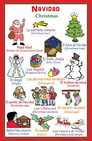 poster with words about in spanish with english translation bilingual classroom wall decor 11x17 inches