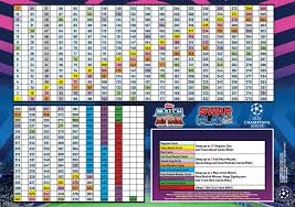 champions league chart 2018 football cartophilic info exchange topps uefa champions
