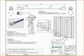 hdmi pinout diagram colors wiring diagram database top suggestions hdmi pinout diagram colors