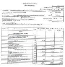 Отчет по учебной практике на примере ОАО Можгинское дорожное  Приложение 1