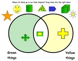 Sorting 2d Shapes Venn Diagram Ks1 Venn Diagram Games Zlatan Fontanacountryinn Com