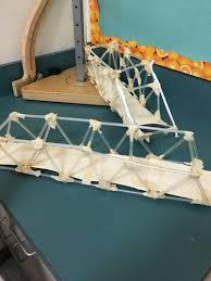 straw bridges sixth grade team 0 comments