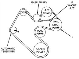 solved can t serpentine belt tensioner on 97 jeep fixya sorry i meant to atytach this diagram for the v8