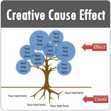 creative powerpoint cause effect templates