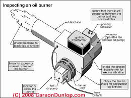 power flame burner wiring diagram on power images free download Oil Furnace Wiring Schematic power flame burner wiring diagram 5 wiring flame diagram burner power g24938m gas furnace thermostat wiring diagram oil furnace wiring diagram