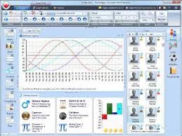 Biorhythms Calculator 2010