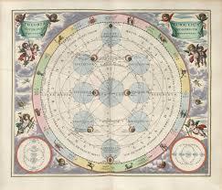 El Almagesto: El modelo Ptolemáico – Cosmos y Matemáticas