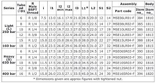 Npt Coupling Size Chart Bsp And Npt Thread Size Chart Pdf Bedowntowndaytona Com