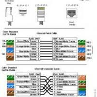wiring diagram wiring diagram collections rj45 color coding wiring diagram