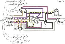 boat ignition wiring diagram hastalavista me unique boat ignition wiring diagram johnson switch hp electric 12