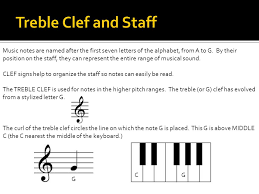 Musical Staff Sign Music Theory I Unit Ppt Video Online Download