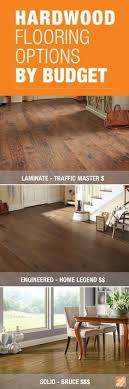 No Matter Your Budget, With Todayu0027s Flooring You Have Several Good Options.  The New