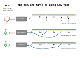 led light install led light bar views size led light led light install how to install led tape large projects solar panels for led lights wiring led light install