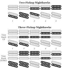Gibson Nighthawk