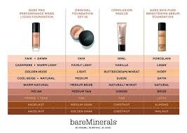 Bare Minerals Foundation Shades Chart Bareminerals Foundation Shade Chart In 2019 Bare Minerals