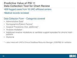 Ppt Implementing Qi Validation Tools For Coding And