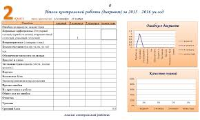 Шаблон excel Анализ административных контрольных работ по  Шаблон excel Анализ административных контрольных работ по русскому языку диктант во 2 классе
