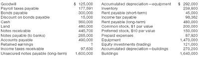 Solved Presented Below Are A Number Of Balance Sheet Items