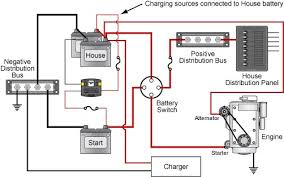 3 battery wiring diagram boat efcaviation com marine wiring diagram 12 volt at Boat Wiring For Dummies