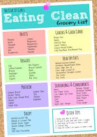 Daily Meal Chart For Good Health How To Meal Prep Plus Bonus Recipes Eat For Health