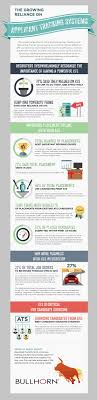 best images about job search personal branding 2015 trends report infographic