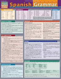 Bar Charts Quick Study Reference Guide Spanish Grammar