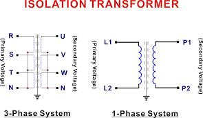 3 phase isolation transformer wiring diagram sample electrical marine isolation transformer wiring diagram 3 phase isolation transformer wiring diagram collection oil transformer 10 kva rh satechpower wye delta
