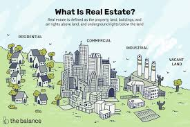 Real Estate Definition Types How The Industry Works
