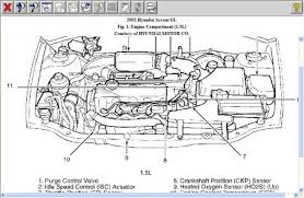 hyundai accent fuel pressure engine mechanical problem  fuel delivery pipe see below pressure specs cps some cars do not have one for some reason also the crankshaft angle sensor is number 8 in the diagram