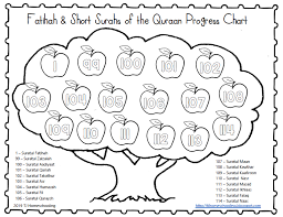Keep Track Of Quraan Progress With Quraan Progress Charts