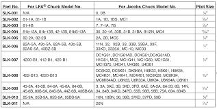 Drill Chuck Key Size Chart Spring Loaded Self Ejecting Drill Press Chuck Keys