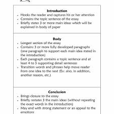 insectrepellent org uk how to start a hook in an essay cover letter expository essay guide expository format xexplanatory essay format