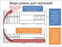 Оформление курсовых и дипломных работ презентация онлайн  Виды рамок для чертежей