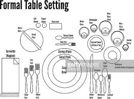 formal dining place setting picture. vector art : diagram of a formal table setting - dining place picture o