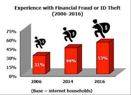 Id Atm Research Of Tracks Fraud New Marketplace Theft Rise Rapid dXU8Uxqw