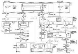 2000 pontiac sunfire wiring diagram images 2000 pontiac sunfire wiring diagram rahulbhatt