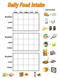 Pin By Sherill Denison On Educational Activities Food