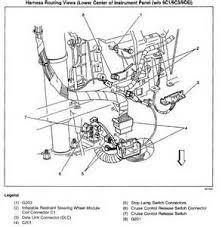 similiar chevy impala 3 4 engine diagram keywords 2000 chevy impala engine diagram 2000 chevy impala engine diagram