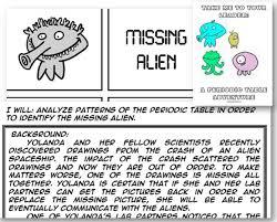 The Best of Teacher Entrepreneurs II: SCIENCE LESSON - Periodic ...