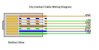 wiring diagram for cat6 cable images cat5 wiring diagram pdf